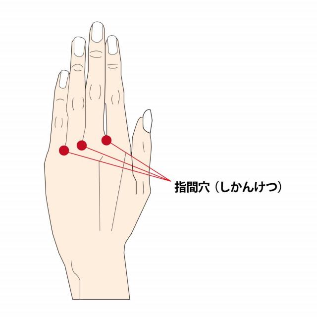 指間穴(しかんけつ)